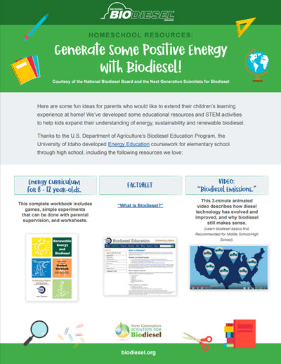 Homeschool Resources — Generate Some Positive Energy with Biodiesel Cover
